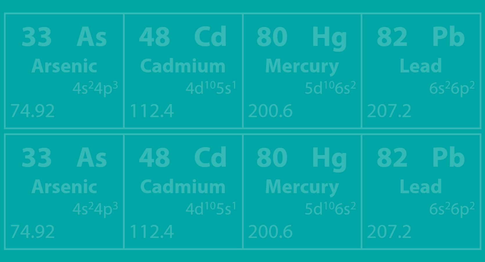 Heavy Metals in CBD – How to Find A Qualified Assembly Manufacturer for Your Vaporizers